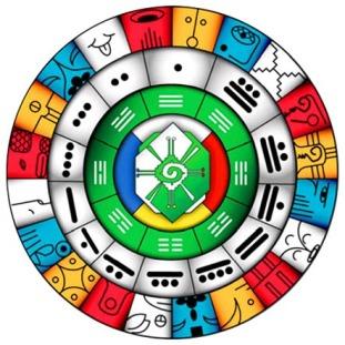 carta-natal-maya-D_NQ_NP_864509-MLA26579295568_122017-F.jpg